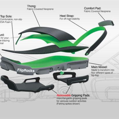 FlipRocks -How it is made